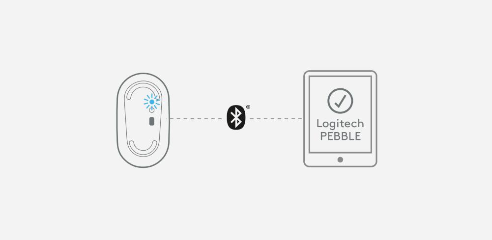 Pebble i345 connecting to your iPad via Bluetooth.