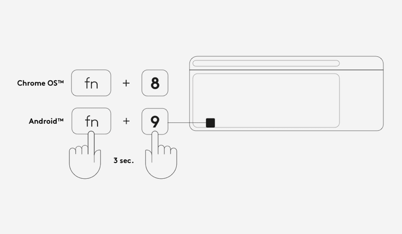 Keyboard setup step 3 - FN 9 to switch to Android