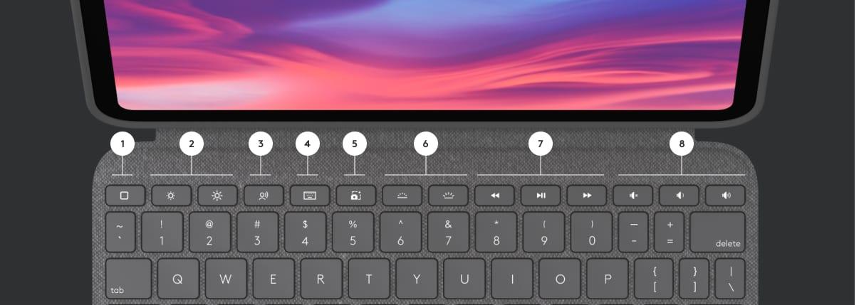 Combo Touchin pikanäppäimet merkinnöillä