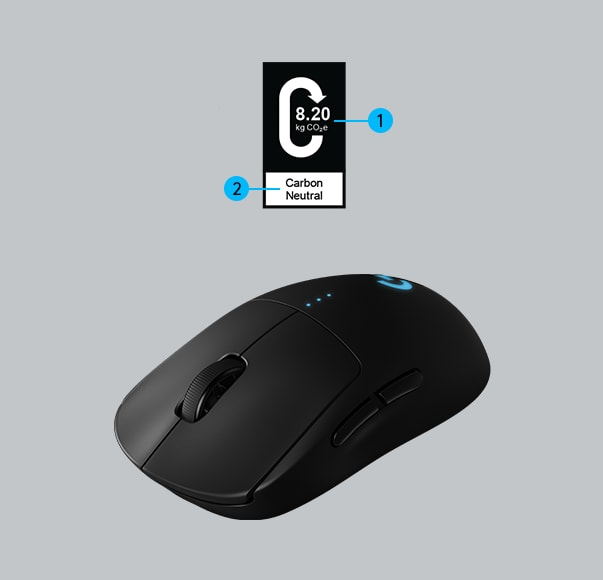 Carbon impact score of mouse