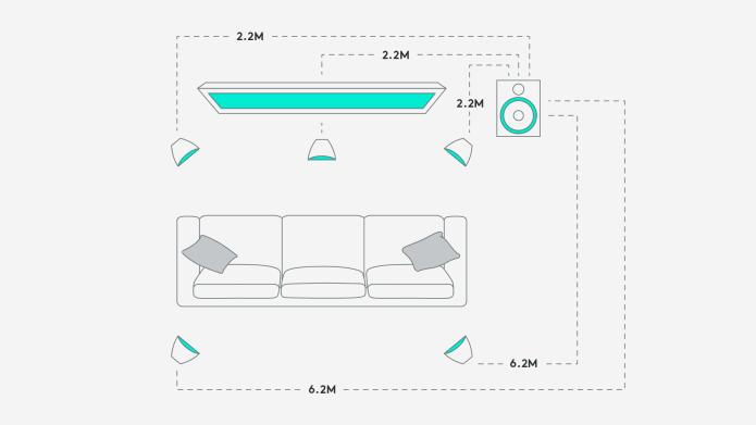 5.1 speaker system setup diagram