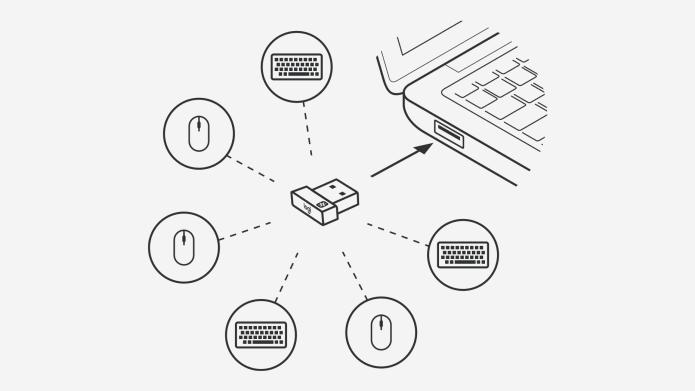 Verbind maximaal zes draadloze muizen of toetsenborden van Logitech Unifying